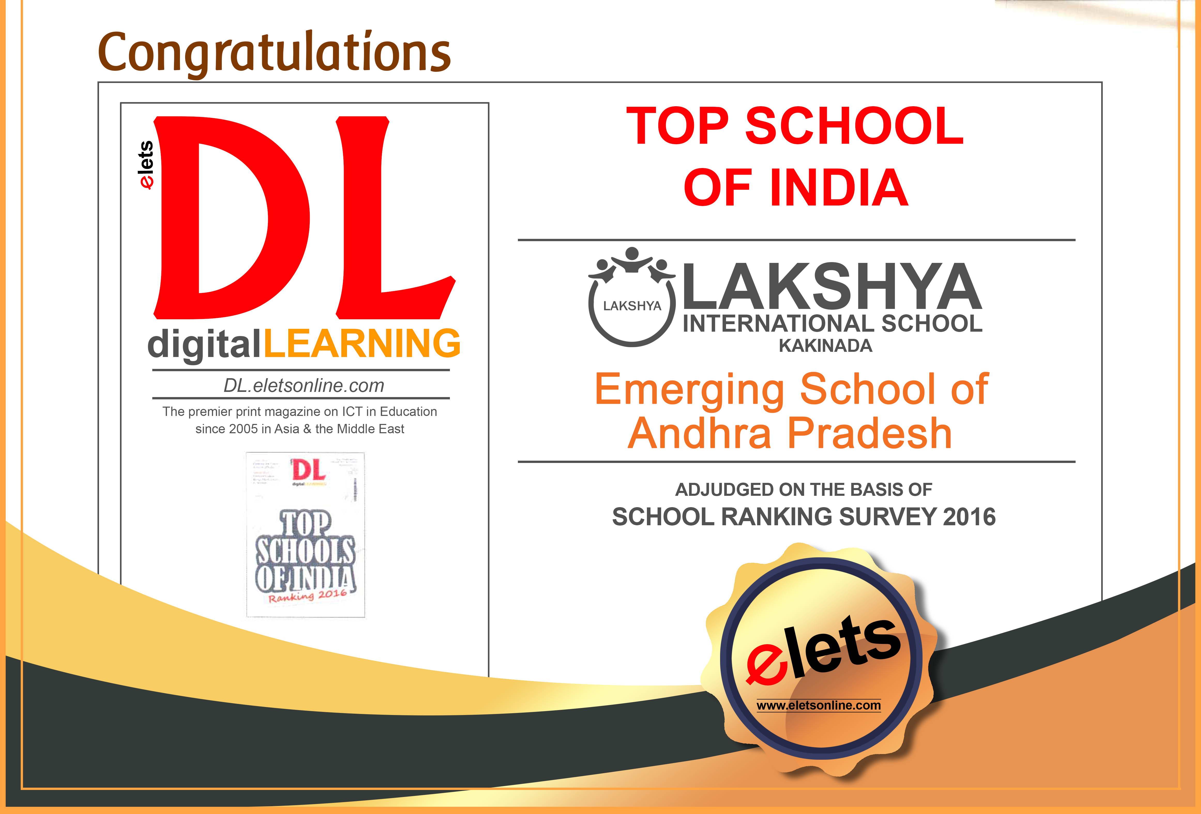 Top school of india