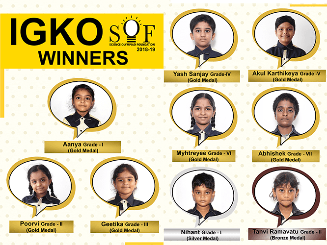 IGKO Winners Lakshya