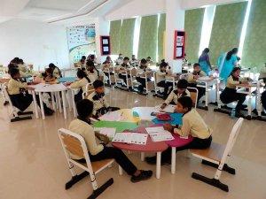 Lakshya-schools-Assessment
